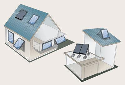 Platzierung Solar-Kollektoren